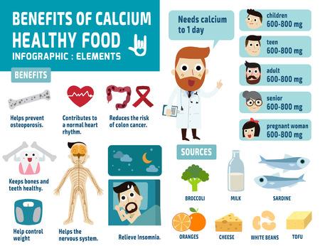 set of benefits of calcium.infographic element.healthcare concept.vector flat icons modern graphic design.wellness brochure illustration. Illustration