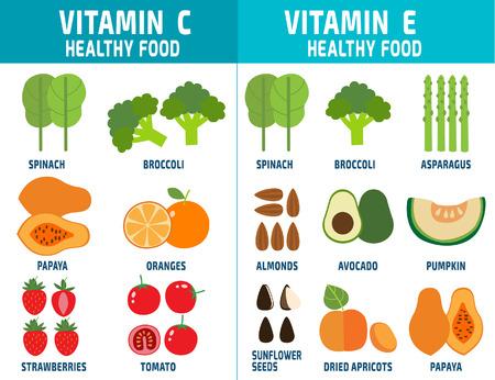 vitamina a: Conjunto de vitaminas C y vitaminas y minerales foods.illustration.infographic Evitamins iconos planos concept.vector element.healthcare diseño gráfico.
