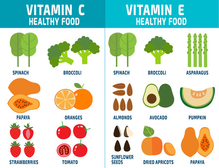 ascorbic: Set of Vitamins C and Vitamins Evitamins and minerals foods.illustration.infographic element.healthcare concept.vector flat icons graphic design.