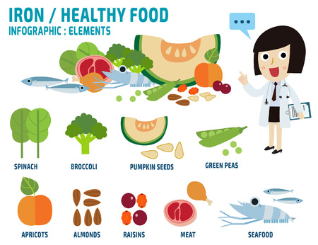 Set of minerals iron food.vitamins and minerals foods.illustration.woman physician cartoon.infographic element.healthcare concept.vector flat icons graphic design. Иллюстрация