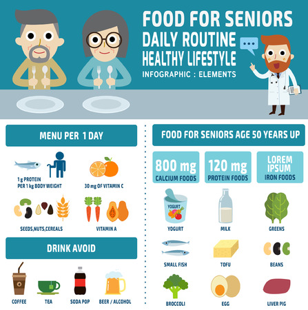 middle aged woman: Food for Seniors.healthy food concept.infographic elements.vector flat icons cartoon design. illustration.banner header.isolated on white and blue background.flyer Illustration