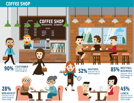 tomando caf�: Caf� sociedad shop.urban element.vector concept.infographic iconos planos design.illustration de dibujos animados. aislado en el fondo blanco. Vectores