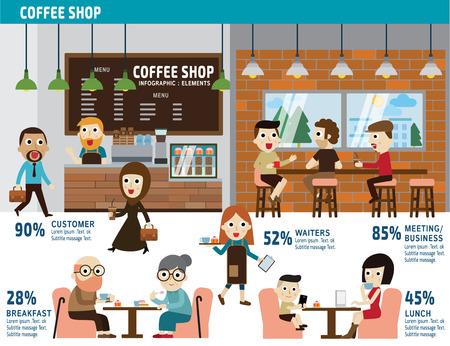 almuerzo: Café sociedad shop.urban element.vector concept.infographic iconos planos design.illustration de dibujos animados. aislado en el fondo blanco. Vectores