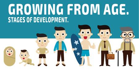 groeit uit age.generation van de mannen van baby's tot seniors.set van stripfiguur geïsoleerd op wit en blauw background.stages ontwikkeling concept.vector grafisch ontwerp. illustratie.