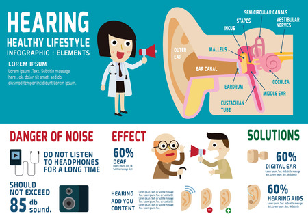 listening to people: hearing concept.flat modern icons design.infographic elements.health care graphic illustration,anatomy ear banner header.isolated on blue and white background.