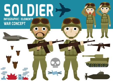 cartoon soldat: Soldat vector.war concept.infographic elements.set von Flach Symbole Cartoon-Figur design.illustration.isolated auf weißem und blauem Hintergrund. Illustration