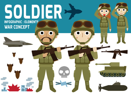 soldier vector.war concept.infographic elements.set of flat icons cartoon character design.illustration.isolated on white and blue background.