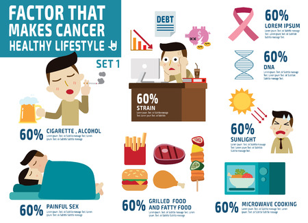 health risks: Info graphic elements about cancer Illustration