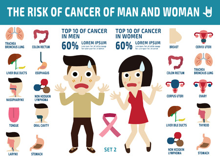 Info graphic elements about cancer 일러스트