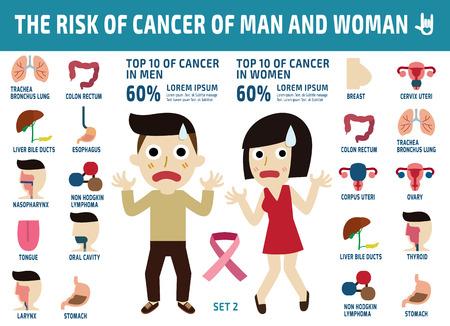 암에 대한 정보를 그래픽 요소 일러스트