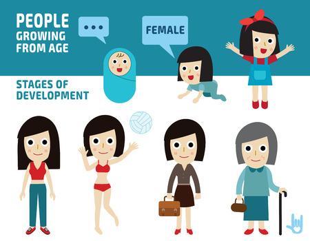 노인 유아에서 여자의 세대