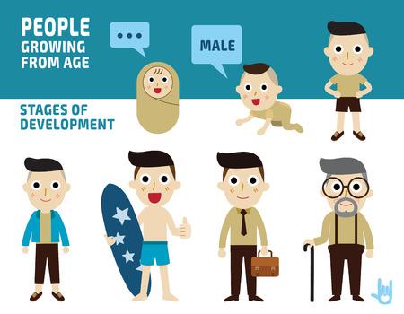 niño parado: generación del hombre desde bebés hasta personas mayores