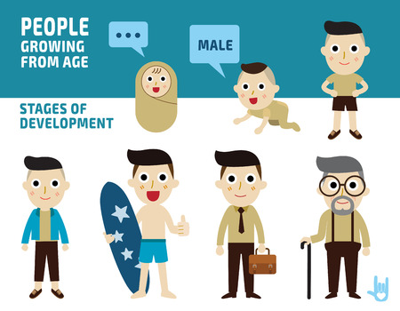 generation of man from infants to seniors