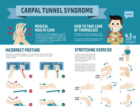 carpal tunnel syndrome infographic Фото со стока - 46623314