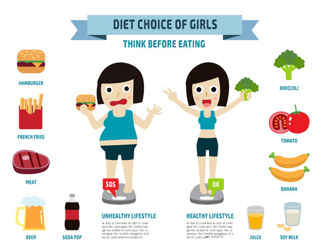 mujer gorda: Elección de la dieta de girls.Unhealthy vs food.think saludable antes de iconos planos ilustración eat.wellness concept.vector diseño gráfico.