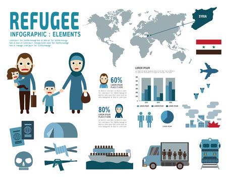 난민. 전쟁 피해자 흰색 배경에 illustration.isolated 플랫 아이콘 만화 design.banner 브로셔 포스터의 인포 그래픽 elements.set을 개념입니다.
