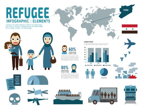 réfugié. victimes de la guerre concept.vector elements.set infographie des icônes plates design.banner cartoon affiche brochure illustration.isolated sur fond blanc.