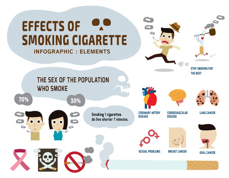 Cigarette and smoking infographic.cartoon character aboutlung cancer risk factors and symptoms Illustration
