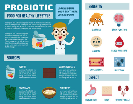 probiotic: probiotic food.eating healthy concept.flat design.illustration. isolated on white and blue background.