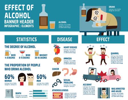 白い背景に分離されたアルコール インフォ グラフィック elements.health ケア concept.illustration  イラスト・ベクター素材