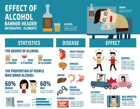 알코올 인포 그래픽 elements.health 관리 concept.illustration 흰색 배경에 고립