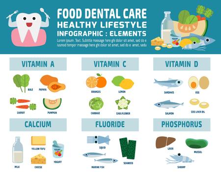 음식 치과 치료. 인포 그래픽 요소 건강 관리 개념입니다. 웹 사이트를위한 블루 배너 헤더. 그림 흰색 배경에 고립입니다. 치아 만화 마스코트.