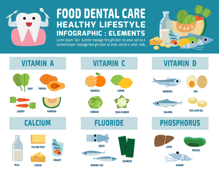 d data: food dental Care. infographic elements healthcare concept. banner header blue for website. illustration isolated on white background. tooth cartoon mascot.