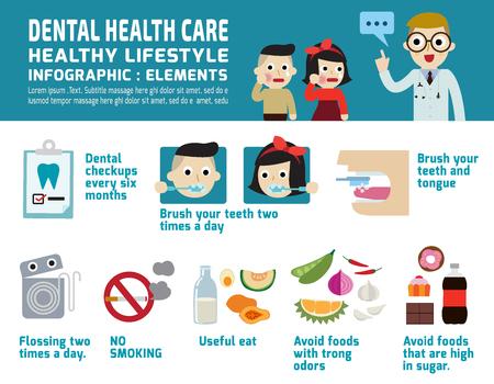 치과 의료. 인포 그래픽 elements.children 치아 통증이 흰색 배경에 고립 website.illustration에 대한 파란색 dentist.healthcare의 concept.banner 헤더를 참조하십시오. 일러스트