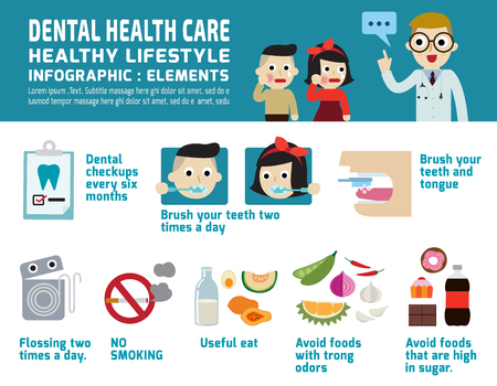 tooth pain: dental health care. infographic elements.children tooth pain consult a dentist.healthcare concept.banner header blue for website.illustration isolated on white background.