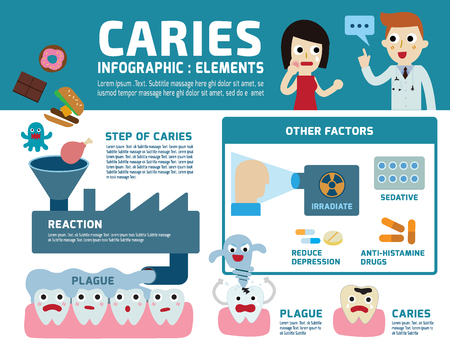 tooth: Step of Caries.infographic elements.woman tooth pain consult a dentist.healthcare concept.banner header blue for website.illustration isolated on white background.