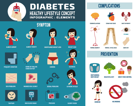 diabetic info graphic. woman.health care concept flat icons design.brochure poster banner illustration.isolated on white and blue background.