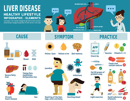 liver cirrhosis: liver infographic elementswellness concept.banner header blue for website and magazine.illustration isolated on white background.