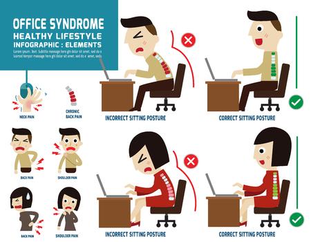 buena postura: oficina syndrome.infographic elements.healthy ilustración concept.flat aislado sobre fondo blanco.
