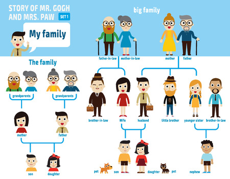 big family cartoon.infographic elements. Vettoriali