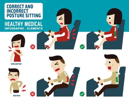 good posture: correcta e incorrecta de la conducci�n de un dise�o de ilustraci�n de la bandera elementsflat car.infographic