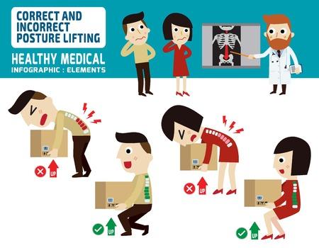 correct and incorrect for lifting.infographic elementsflat design banner  brochure illustration