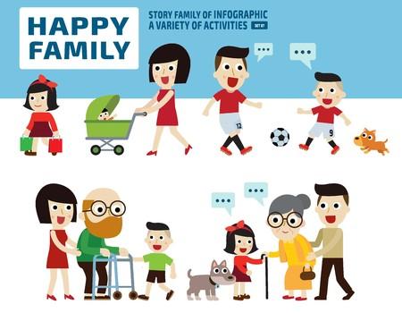 귀여운 만화 디자인 그림을 elements.flat concept..infographic 행복 family.leisure 활동.