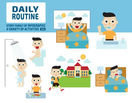 daily routine of childhood.infographic element.health care concept.flat cute cartoon design illustration.