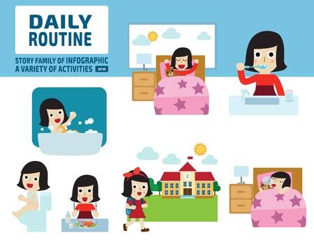 actividad: rutina diaria de cuidado de element.health childhood.infographic concept.flat ejemplo lindo del dibujo animado del. Vectores