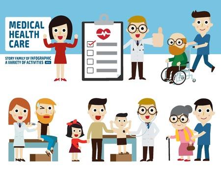 checkuphealthcare コンセプト. インフォ グラフィック elements.flat かわいい漫画の設計図。