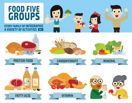 음식 다섯 grouphealthcare concept..infographic elements.flat 귀여운 만화 디자인 일러스트 레이 션. 일러스트