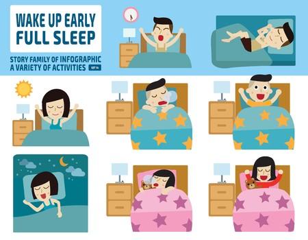 actividad: despertar precoz y la atención plena sleep.health elements.flat concept.infographic diseño de la ilustración de dibujos animados lindo.