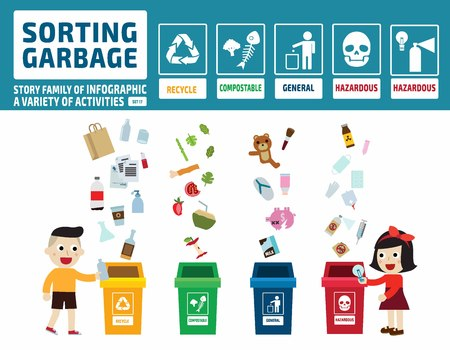 recycling bottles: children litter.separation recycling bins with organic.waste segregation management concept.infographic elements.flat cute cartoon design illustration.