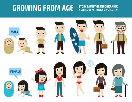 people asian generation from infants to seniors.all different age. medical concept.infographic elements.flat cute cartoon design illustration.