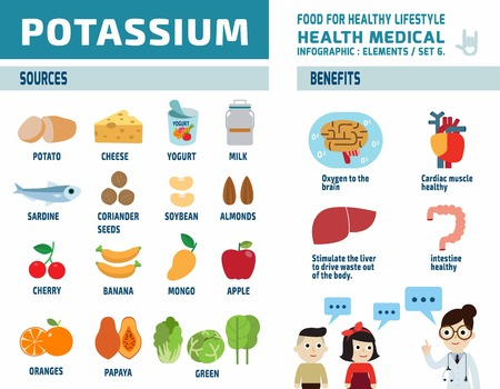 doctor fish wellness fish: potassium.infographic elements.health care concept.flat cute cartoon design illustration.isolated on white background.