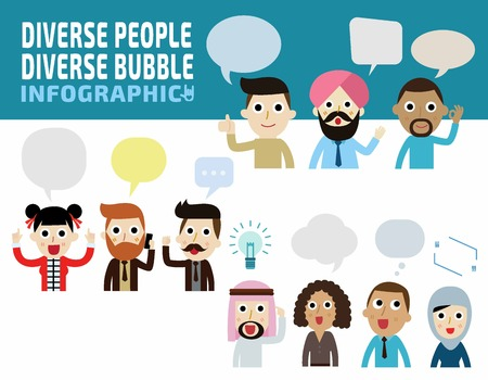 set diverse people with different bubblethinking concept.flat cute cartoon design illustration.isolated on white background.