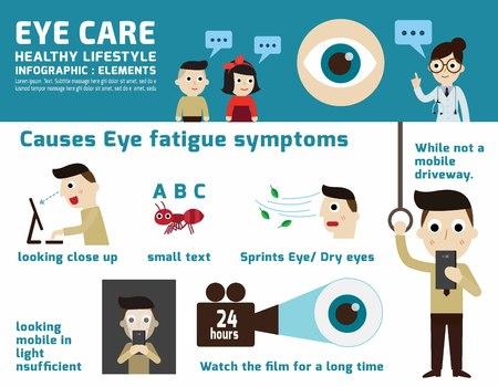 opieka oka. infografika element.health concept.flat słodkie kreskówki illustration.isolated projektowania na białym tle. Ilustracja
