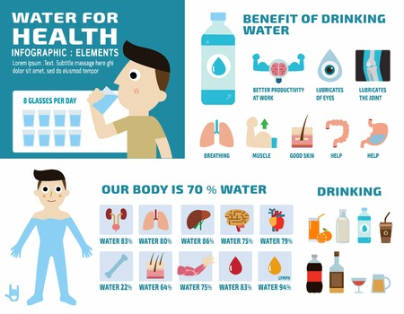 water for health.health care poster concept.flat cute cartoon design illustration.isolated on white background.