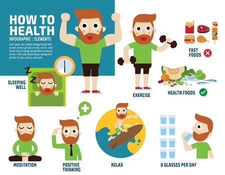 how to: how to healthy.health care poster concept.flat cute cartoon design illustration.isolated on white background. Illustration