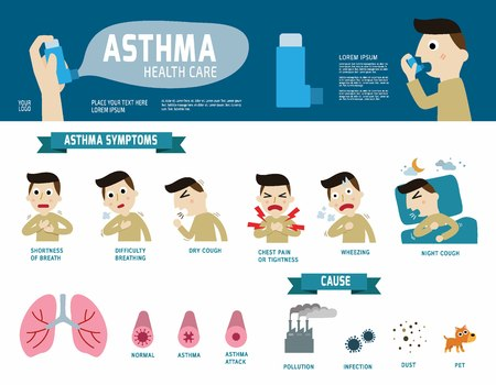 Asthma disease infographic elements.Asthmatic symptoms and cause.Man allergies.Flat cute cartoon and icons illustration design.Wellness medical concept for header banner web flyer brochure. Stock Illustratie